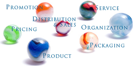 promotion, pricing, product, distribution and sales, service, organization, packaging
